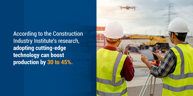 According to the Construction Industry Institute's research, adopting cutting-edge technology can boost production by30 to 45%.